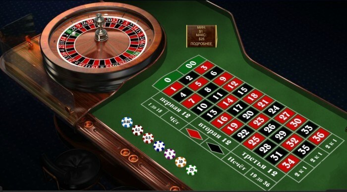 ¿Cómo hacer apuestas en la ruleta americana gratis de Casino Tropez?