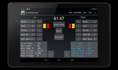 ¿Cómo usar las estadísticas en apuestas en fútbol?